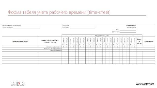 Форма табеля учета рабочего времени (time-sheet) 0 www.costov.net