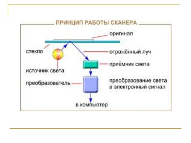 Система оптического распознавания документов