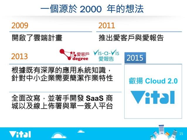 一個源於 2000 年的想法 15 開啟了雲端計畫 2009 推出愛客戶與愛報告 2011 根據既有深厚的應用系統知識, 針對中小企業需要簡潔作業特性 全面改寫,並著手開發 SaaS 商 城以及線上佈署與單一簽入平台 2013 叡揚 Cloud...