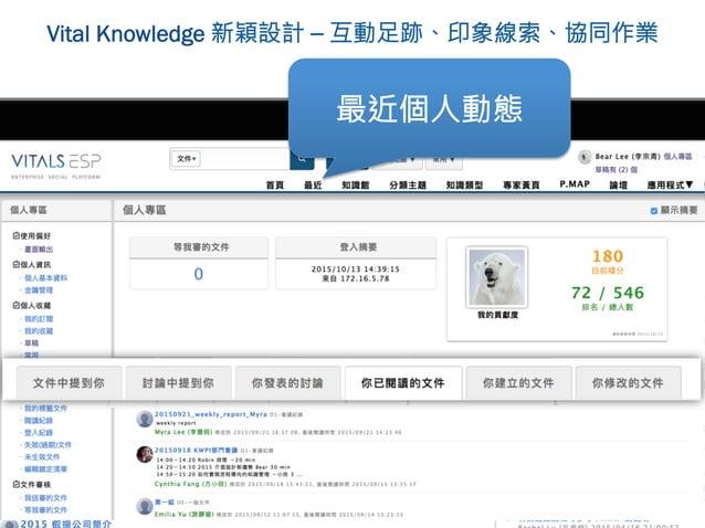 Vital Knowledge 新穎設計 – 互動足跡、印象線索、協同作業 30 最近個人動態
