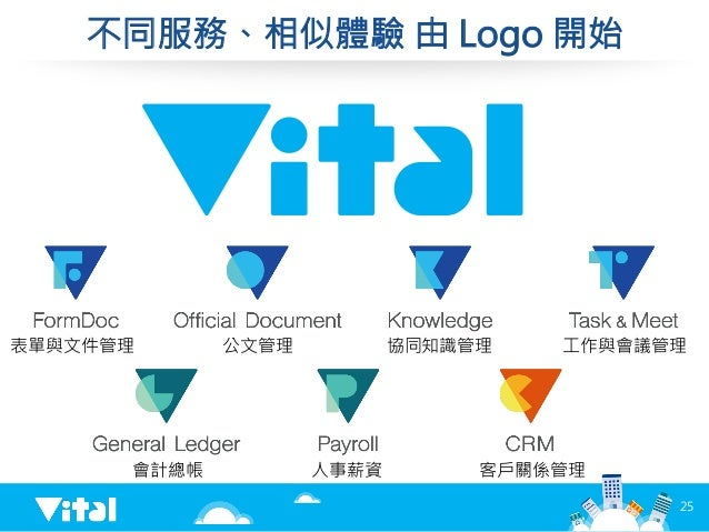 不同服務、相似體驗 由 Logo 開始 表單與文件管理  公文管理  協同知識管理  工作與會議管理 會計總帳  人事薪資  客戶關係管理 25