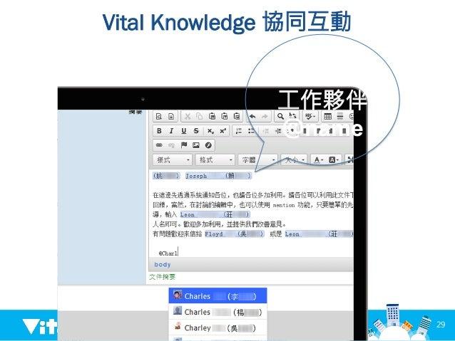 Vital Knowledge 協同互動 29 Cue你的 工作夥伴 @name