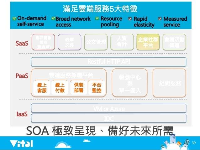 VM or Azure  SaaS IaaS 滿足雲端服務5大特徵 SOA 極致呈現、備好未來所需 On-demand self-service Rapid elasticity Measured service Broad network a...