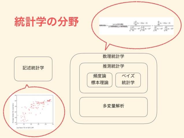 学 記述 統計