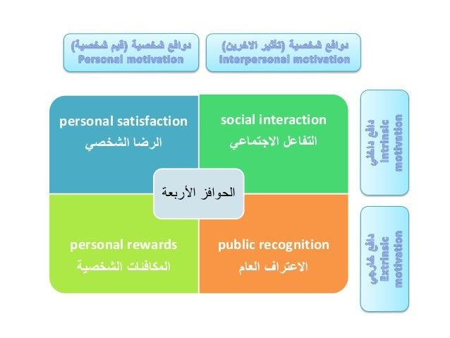 personal satisfaction الشخصي الرضا social interaction االجتماعي التفاعل personal rewards الشخصية المكافئات pub...