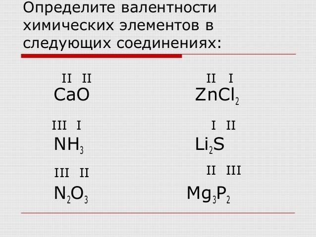 Таблица валентности химических элементов