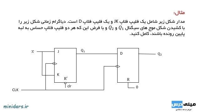 تحلیل مدارهای ترتیبی همزمان- نمونه سوال امتحانی Slide 2