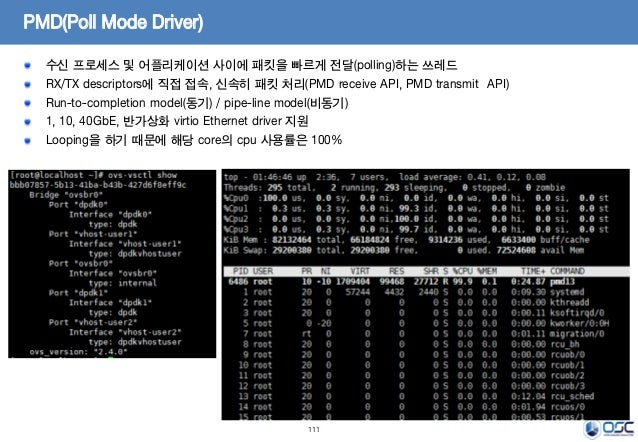 111 PMD(Poll Mode Driver) 수신 프로세스 및 어플리케이션 사이에 패킷을 빠르게 전달(polling)하는 쓰레드 RX/TX descriptors에 직접 접속, 신속히 패킷 처리(PMD receive A...