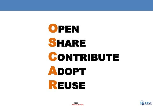 126126 - Internal Use Only - OPEN SHARE CONTRIBUTE ADOPT REUSE
