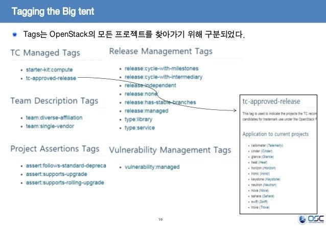 19 Tags는 OpenStack의 모든 프로젝트를 찾아가기 위해 구분되었다. Tagging the Big tent