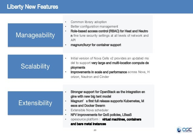20 Liberty New Features Manageability Scalability Extensibility • Common library adoption • Better configuration managemen...