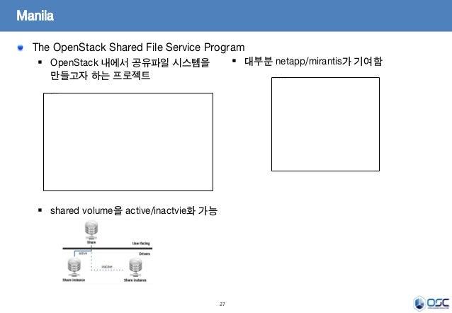 27 The OpenStack Shared File Service Program  OpenStack 내에서 공유파일 시스템을 만들고자 하는 프로젝트  shared volume을 active/inactvie화 가능 M...