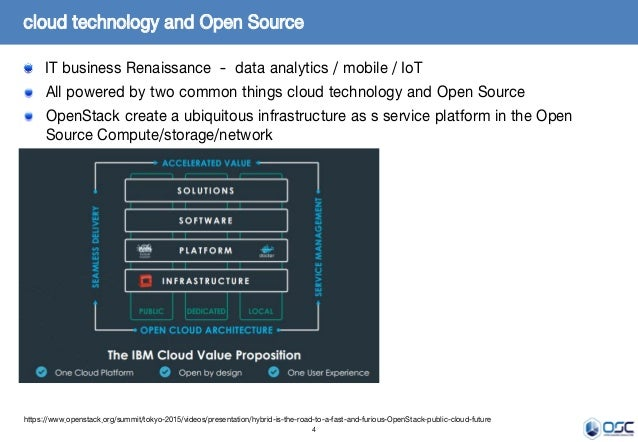 4 IT business Renaissance - data analytics / mobile / IoT All powered by two common things cloud technology and Open Sourc...
