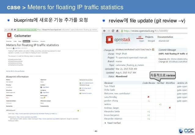 46 blueprints에 새로운 기능 추가를 요청 case > Meters for floating IP traffic statistics review에 file update (git review –v) 자동적으로 re...