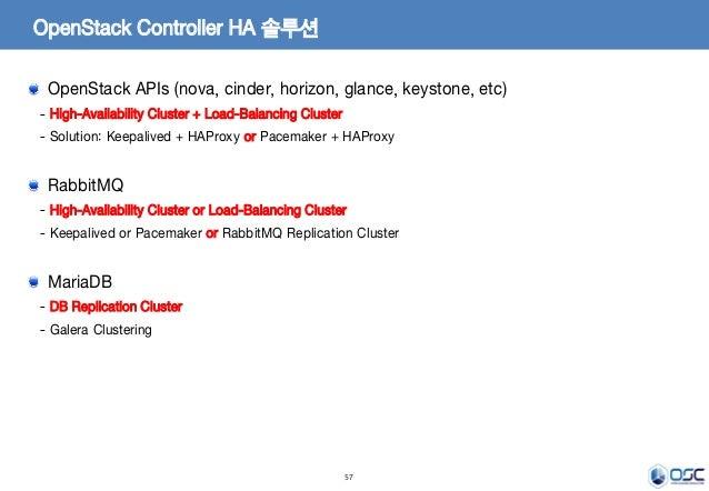57 OpenStack Controller HA 솔루션 OpenStack APIs (nova, cinder, horizon, glance, keystone, etc) - High-Availability Cluster +...