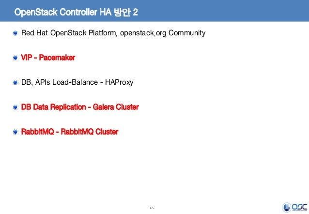 65 OpenStack Controller HA 방안 2 Red Hat OpenStack Platform, openstack.org Community VIP - Pacemaker DB, APIs Load-Balance ...