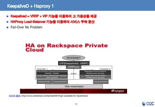 66 KeepaliveD + Haproxy 1 Keepalived = VRRP + VIP 기능을 이용하여 고 가용성을 제공 HAProxy Load-Balancer 기능을 이용하여 서비스 부하 분산 Fail-Over No...