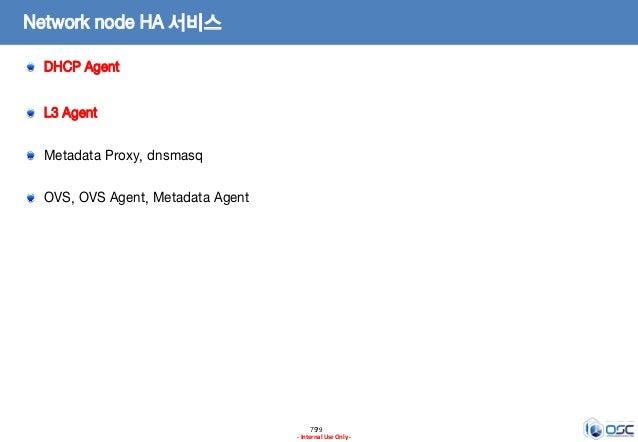 7979 - Internal Use Only - Network node HA 서비스 DHCP Agent L3 Agent Metadata Proxy, dnsmasq OVS, OVS Agent, Metadata Agent