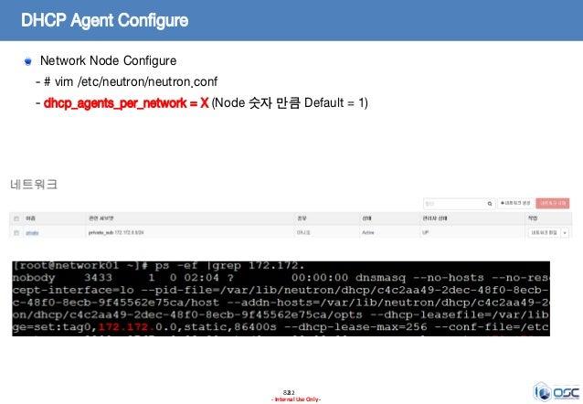 8282 - Internal Use Only - DHCP Agent Configure Network Node Configure - # vim /etc/neutron/neutron.conf - dhcp_agents_per...