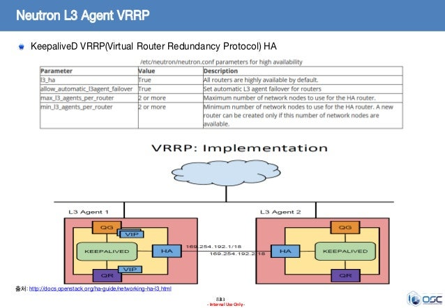 8383 - Internal Use Only - Neutron L3 Agent VRRP KeepaliveD VRRP(Virtual Router Redundancy Protocol) HA 출처: http://docs.op...