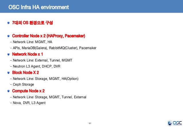 91 OSC Infra HA environment 7대의 OS 환경으로 구성 Controller Node x 2 (HAProxy, Pacemaker) - Network Line: MGMT, HA - APIs, Maria...
