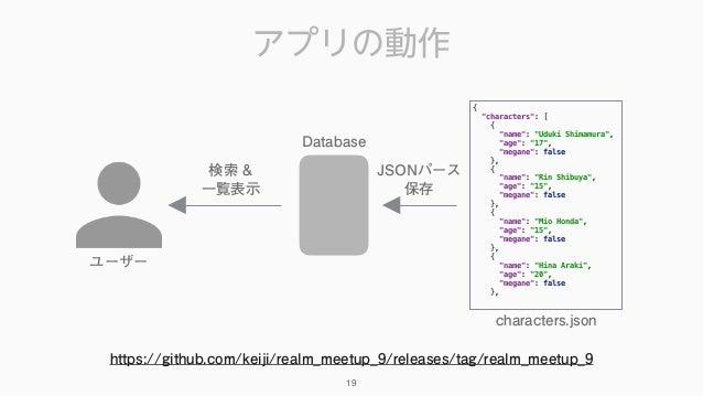 """アプリの動作 https://github.com/keiji/realm_meetup_9/releases/tag/realm_meetup_9 { """"characters"""": [ { """"name"""": """"Uduki Shimamura..."""
