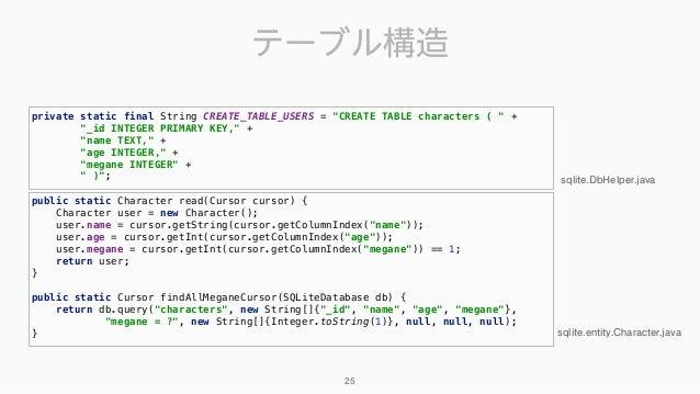 """テーブル構造 25 private static final String CREATE_TABLE_USERS = """"CREATE TABLE characters ( """" + """"_id INTEGER PRIMARY KEY,"""" + """"..."""