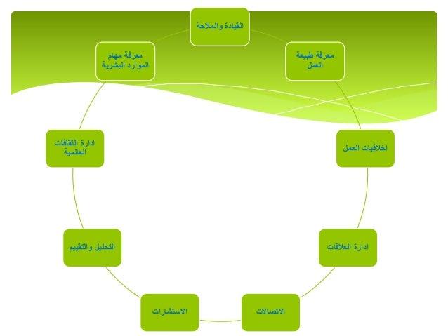 ملخص جدارات الموارد البشرية   عربي Slide 3