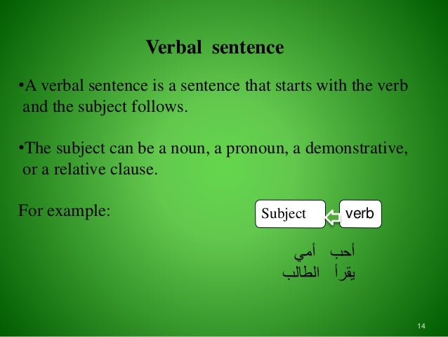 basic sentence structure One of the keys to good writing is understanding the countless ways in which basic sentence structures can be combined and arranged  what is sentence structure in .