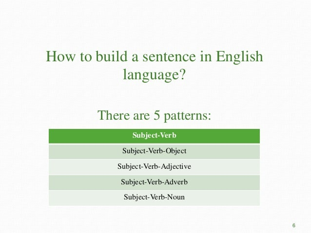 Preposition In Learn In Marathi All Complate: Basic Sentence Structure
