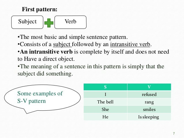 how to use as in a sentence structure