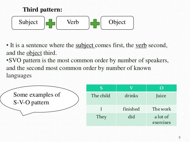 subject verb object worksheets pdf