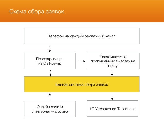 9873e3fb44c Антон Галушко