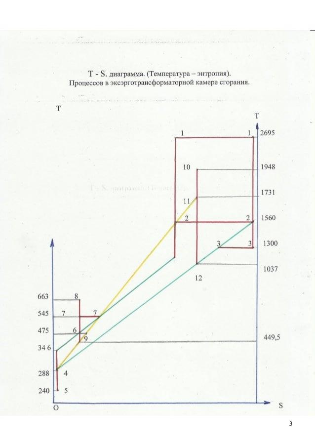 призентация универсального двигателя. (дополнена) Slide 3