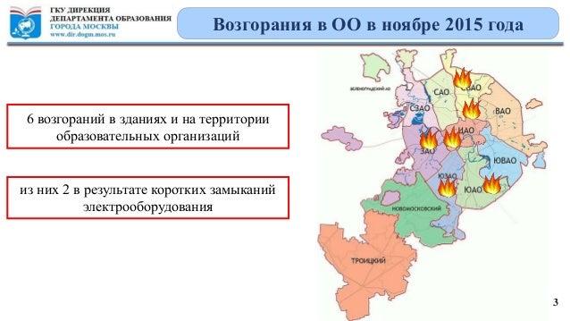 Организация безопасной эксплуатации электрооборудования  и электросетей образовательными организациями Slide 3