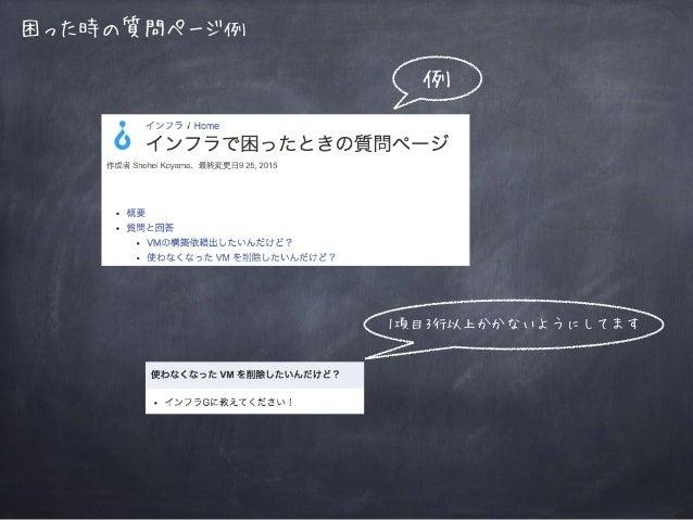 困った時の質問ページ例 例 1項目3行以上かかないようにしてます