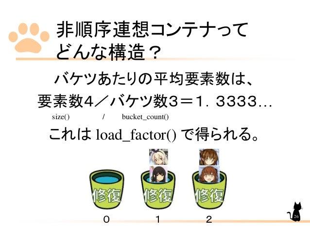 非順序連想コンテナって どんな構造? バケツあたりの平均要素数は、 要素数4/バケツ数3=1.3333… size() / bucket_count() これは load_factor() で得られる。 0 1 2 26