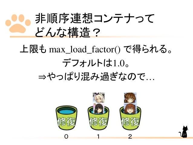 非順序連想コンテナって どんな構造? 上限も max_load_factor() で得られる。 デフォルトは1.0。 ⇒やっぱり混み過ぎなので… 0 1 2 27