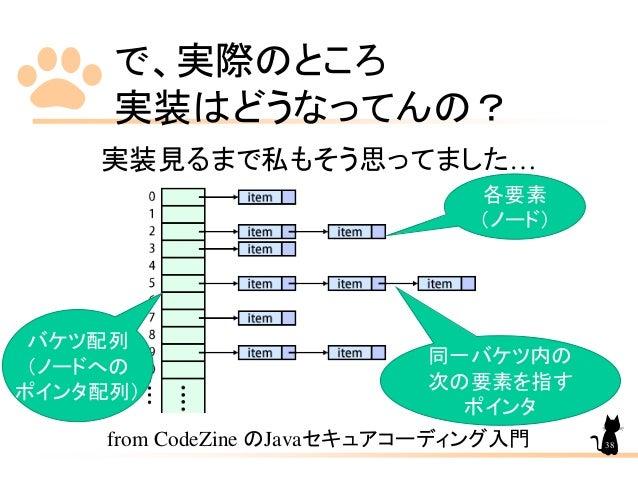 で、実際のところ 実装はどうなってんの? 実装見るまで私もそう思ってました… from CodeZine のJavaセキュアコーディング入門 同一バケツ内の 次の要素を指す ポインタ 各要素 (ノード) バケツ配列 (ノードへの ポインタ配列)...