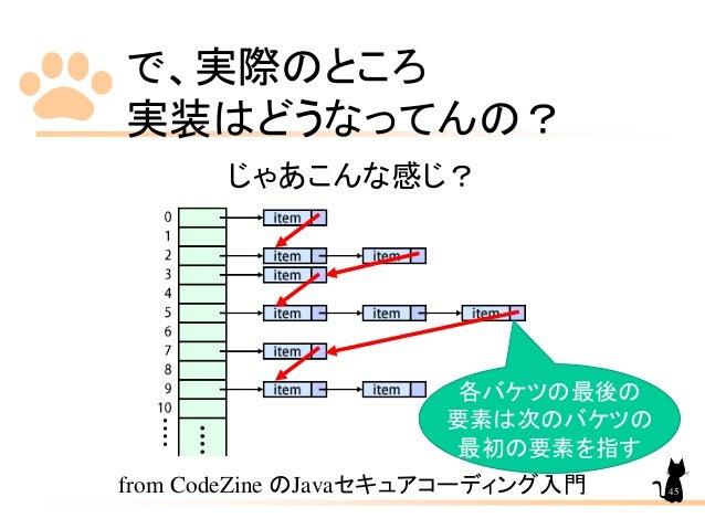 で、実際のところ 実装はどうなってんの? じゃあこんな感じ? from CodeZine のJavaセキュアコーディング入門 各バケツの最後の 要素は次のバケツの 最初の要素を指す 45