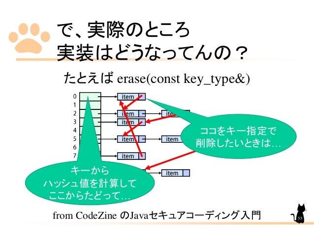 で、実際のところ 実装はどうなってんの? たとえば erase(const key_type&) from CodeZine のJavaセキュアコーディング入門 ココをキー指定で 削除したいときは… キーから ハッシュ値を計算して ここからたど...