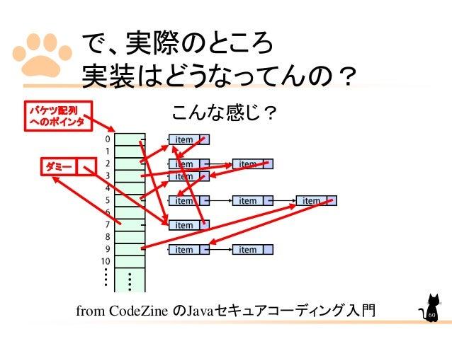 で、実際のところ 実装はどうなってんの? こんな感じ? from CodeZine のJavaセキュアコーディング入門 ダミー バケツ配列 へのポインタ 60