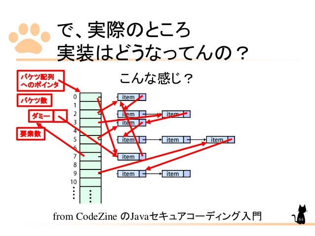 で、実際のところ 実装はどうなってんの? こんな感じ? from CodeZine のJavaセキュアコーディング入門 ダミー バケツ配列 へのポインタ バケツ数 要素数 64