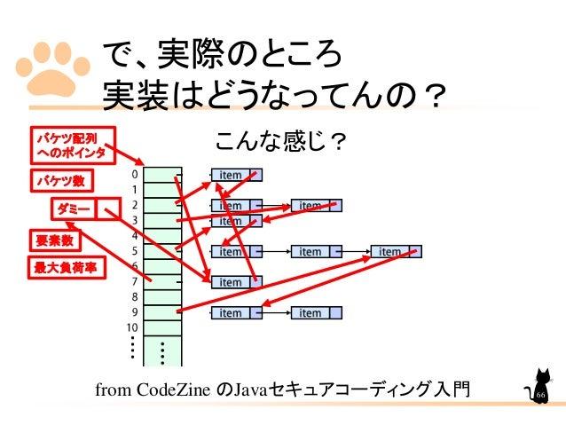 で、実際のところ 実装はどうなってんの? こんな感じ? from CodeZine のJavaセキュアコーディング入門 ダミー バケツ配列 へのポインタ バケツ数 要素数 最大負荷率 66