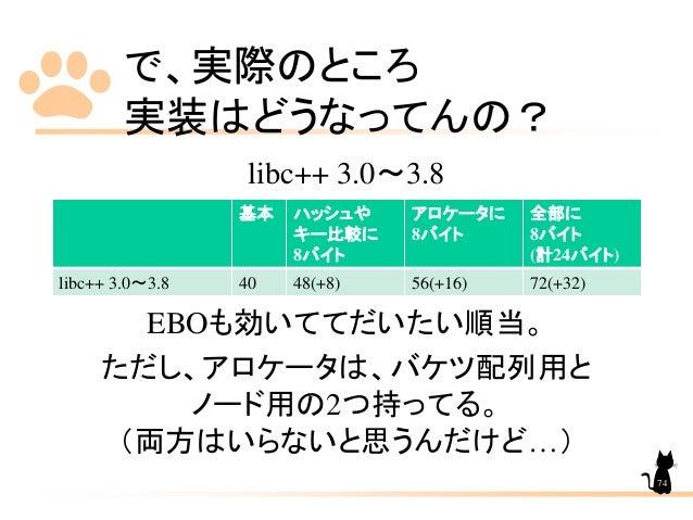 で、実際のところ 実装はどうなってんの? 基本 ハッシュや キー比較に 8バイト アロケータに 8バイト 全部に 8バイト (計24バイト) libc++ 3.0~3.8 40 48(+8) 56(+16) 72(+32) libc++ 3.0...