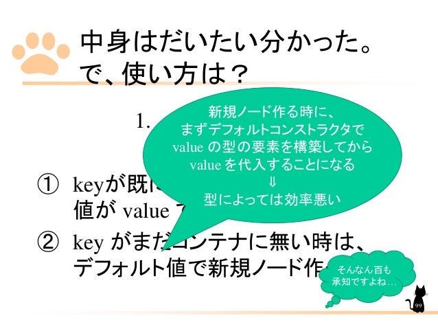 中身はだいたい分かった。 で、使い方は? 1. c[key] = value; ① keyが既にコンテナにある時は、 値が value で上書かれる。 ② key がまだコンテナに無い時は、 デフォルト値で新規ノード作っちゃう。 新規ノード作る...
