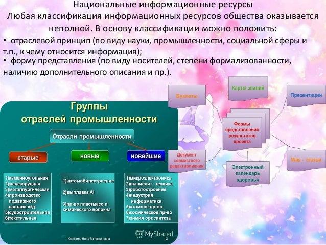 Библиотек информация информационных массовых о ресурсах