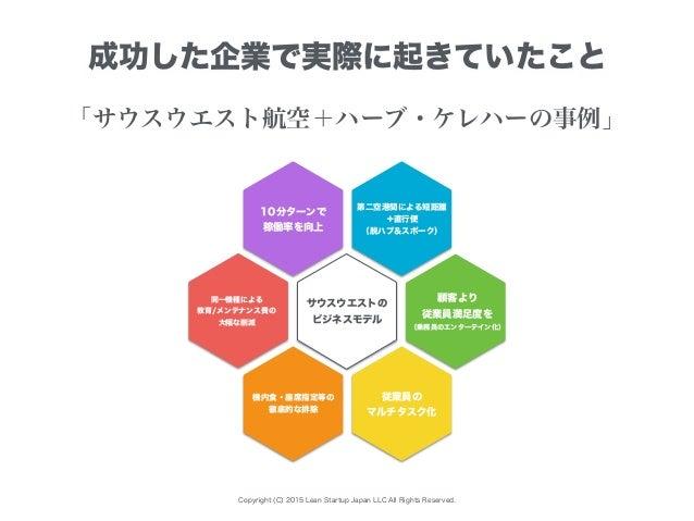 Copyright (C) 2015 Lean Startup Japan LLC All Rights Reserved. 「サウスウエスト航空+ハーブ・ケレハーの事例」 成功した企業で実際に起きていたこと サウスウエストの ビジネスモデル ...