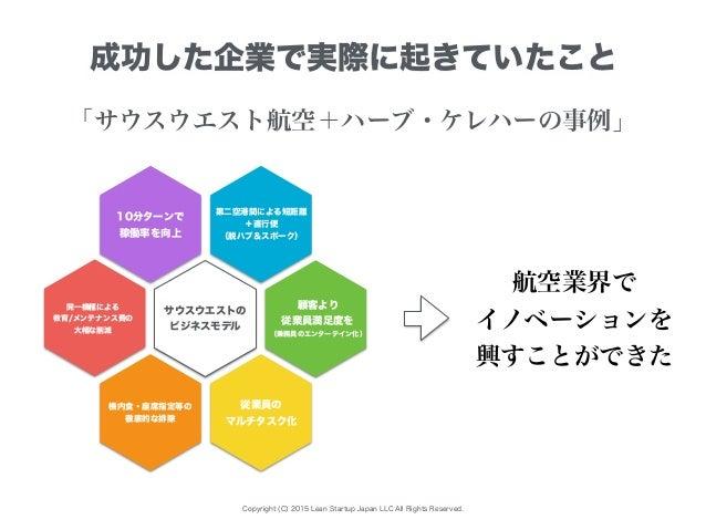 Copyright (C) 2015 Lean Startup Japan LLC All Rights Reserved. 「サウスウエスト航空+ハーブ・ケレハーの事例」 成功した企業で実際に起きていたこと 航空業界で イノベーションを 興す...