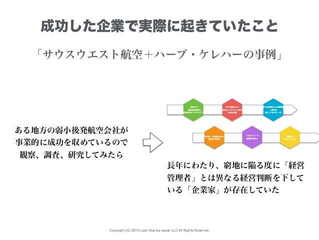 Copyright (C) 2015 Lean Startup Japan LLC All Rights Reserved. 「サウスウエスト航空+ハーブ・ケレハーの事例」 成功した企業で実際に起きていたこと ある地方の弱小後発航空会社が 事業...
